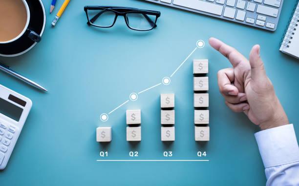 bisnis investasi paling menguntungkan